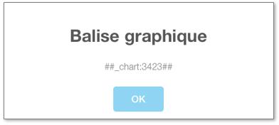 cliquez sur # pour obtenir la balise de votre graphique