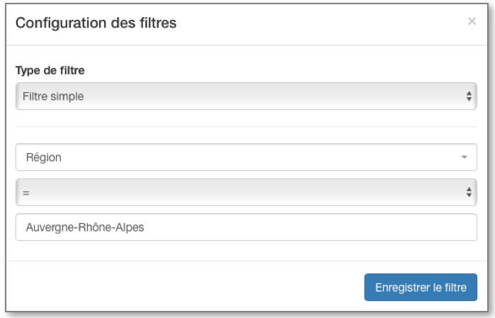le filtre simple par région