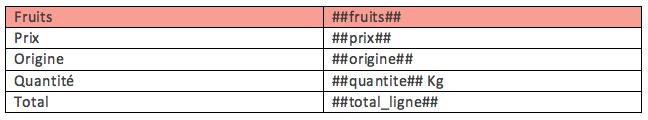 Les données en colonnes