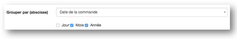 « Grouper par (abscisse) » : sélectionnez la variable souhaitée.