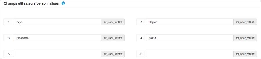 champs utilisateurs personnalisés