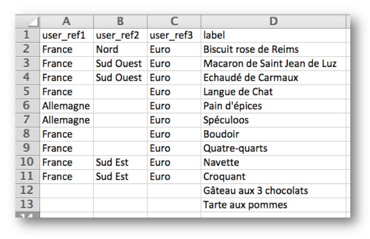 Renseignez les lignes de votre fichier Excel.