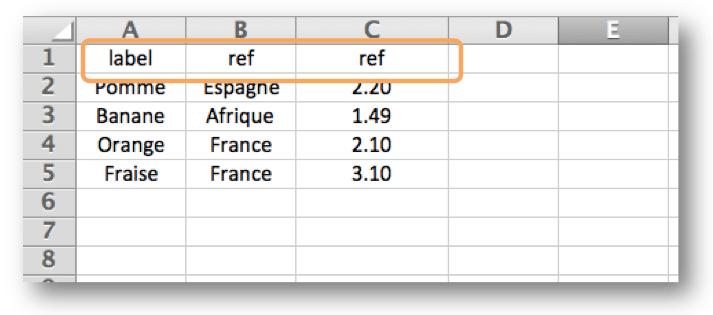 Créer sa liste référentielle sur Excel.