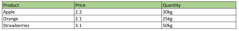 Row table example