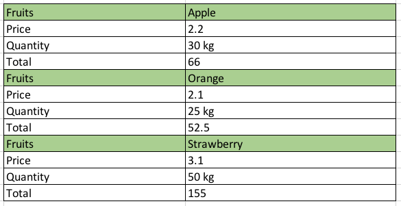 Table columns example