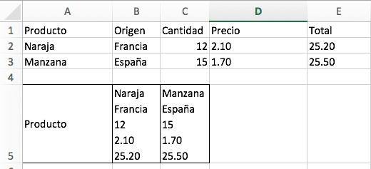 Ejemplo de diferentes posibilidades de exportación.