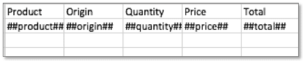 insert the item tags where you want the information to be displayed in your excel