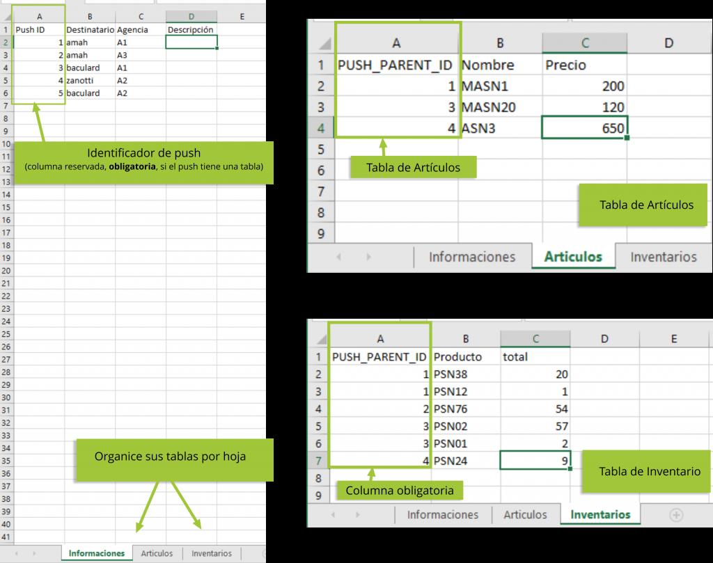 Ejemplo de las diferentes hojas en excel que corresponde al formulario y a las diferentes tablas.