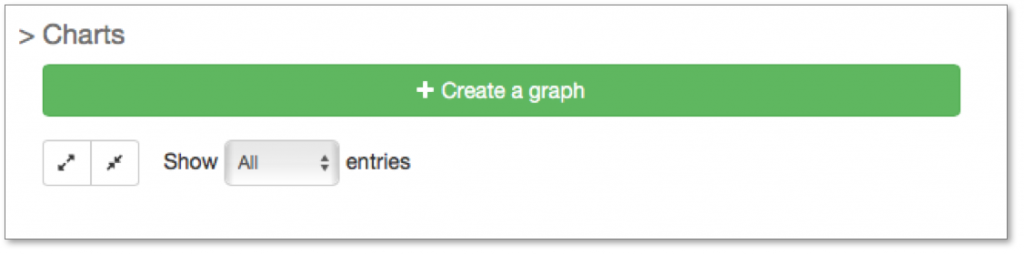 select your form to create your graph