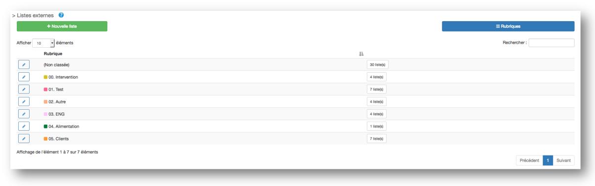Nouvelle interface pour la gestion de vos rubriques !