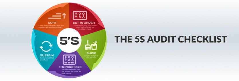 Fill Out Your 5S Audit Checklist From Your Smartphone Or Tablet
