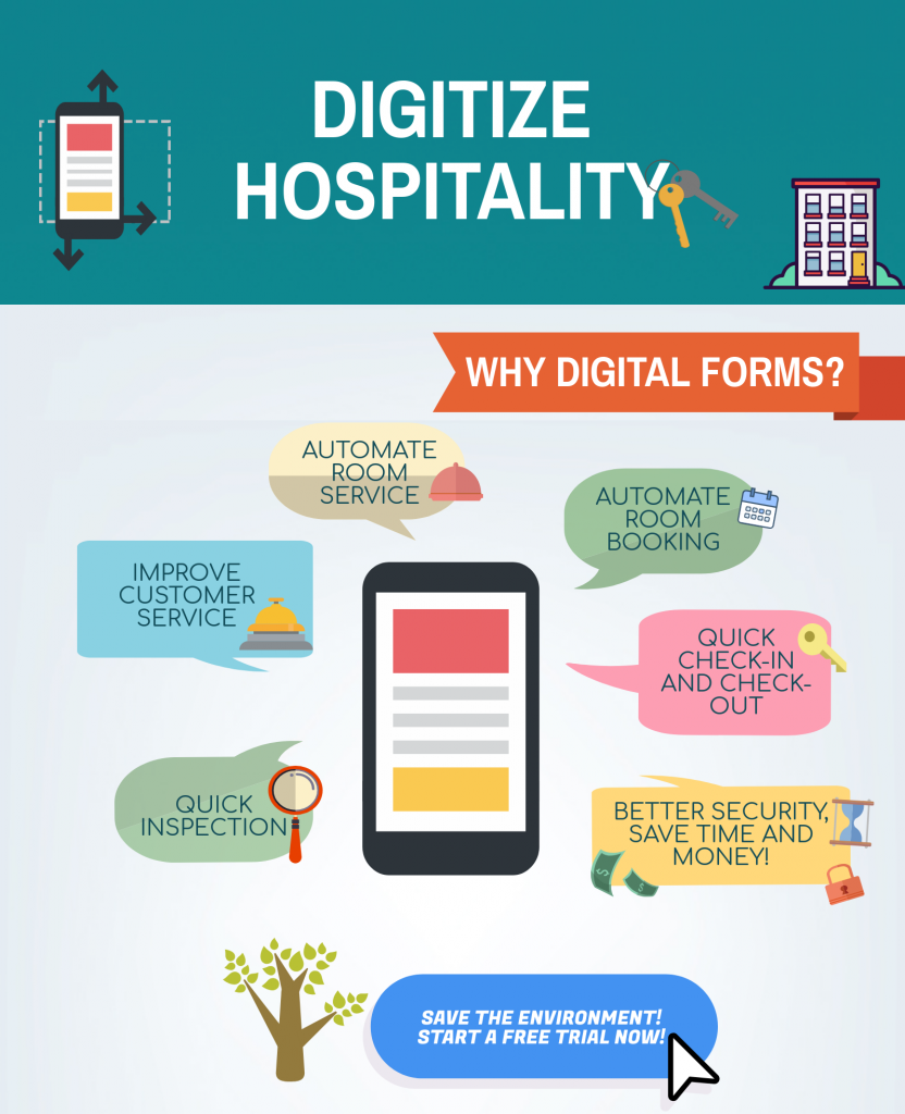 DIigital Forms for Hospitality