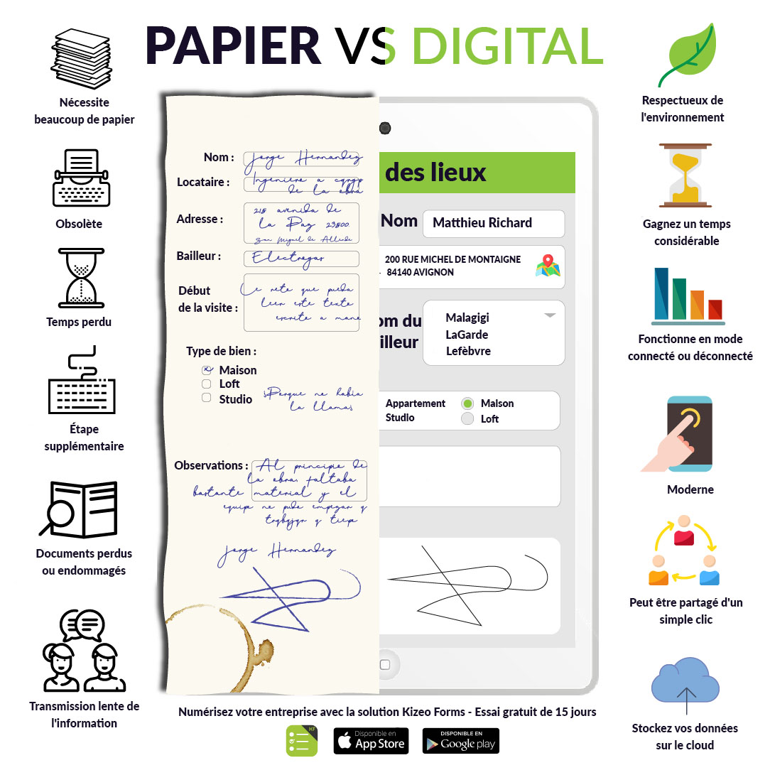 Papier vs digital