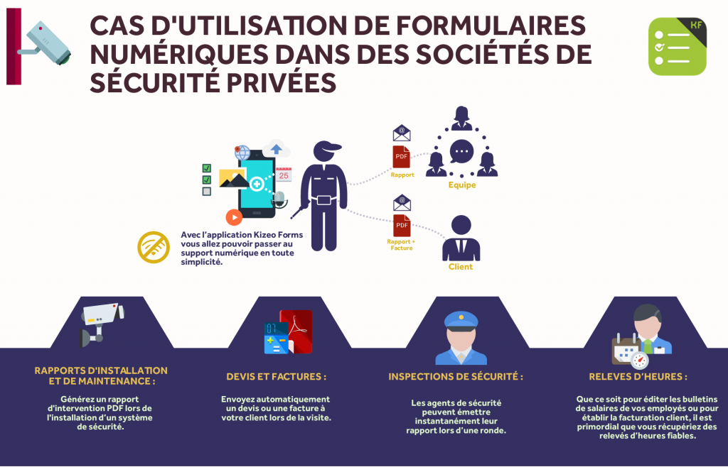 Comptes rendus d'intervention
