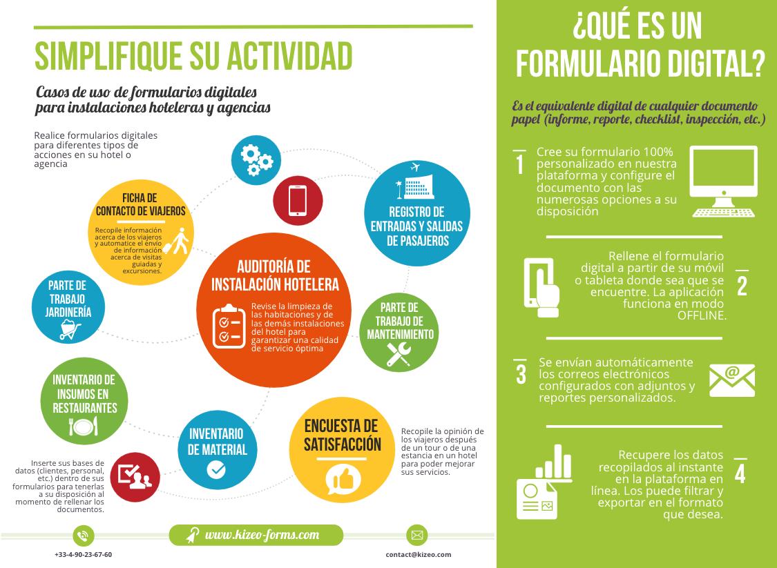 Digitalización en hoteles y agencias con formularios digitales