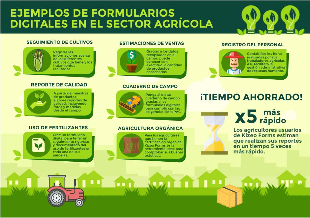 Formularios_digital_sector_agrícola