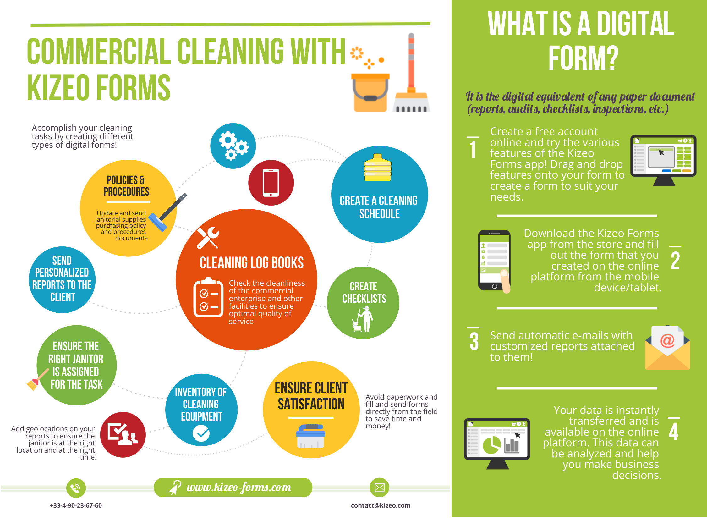 Digital Forms for Janitorial Services