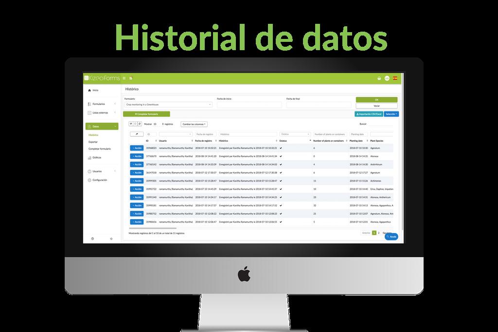 Historial de datos