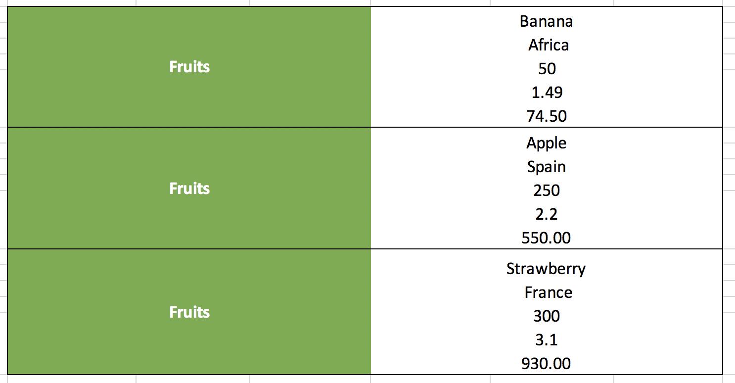 bulk data in the same cell result