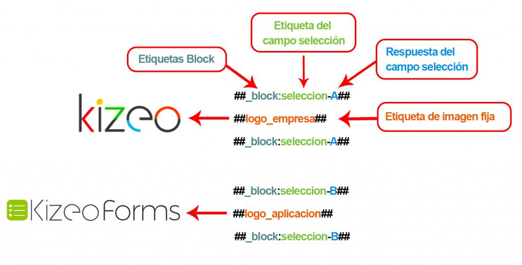 Etiquetas Block