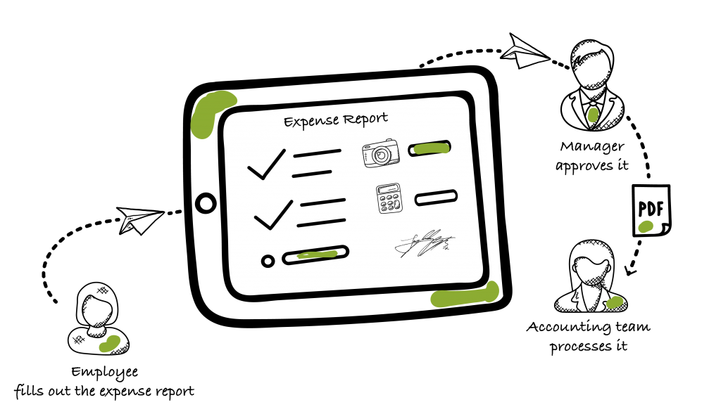 Expense report data transfer with kizeo Forms-01