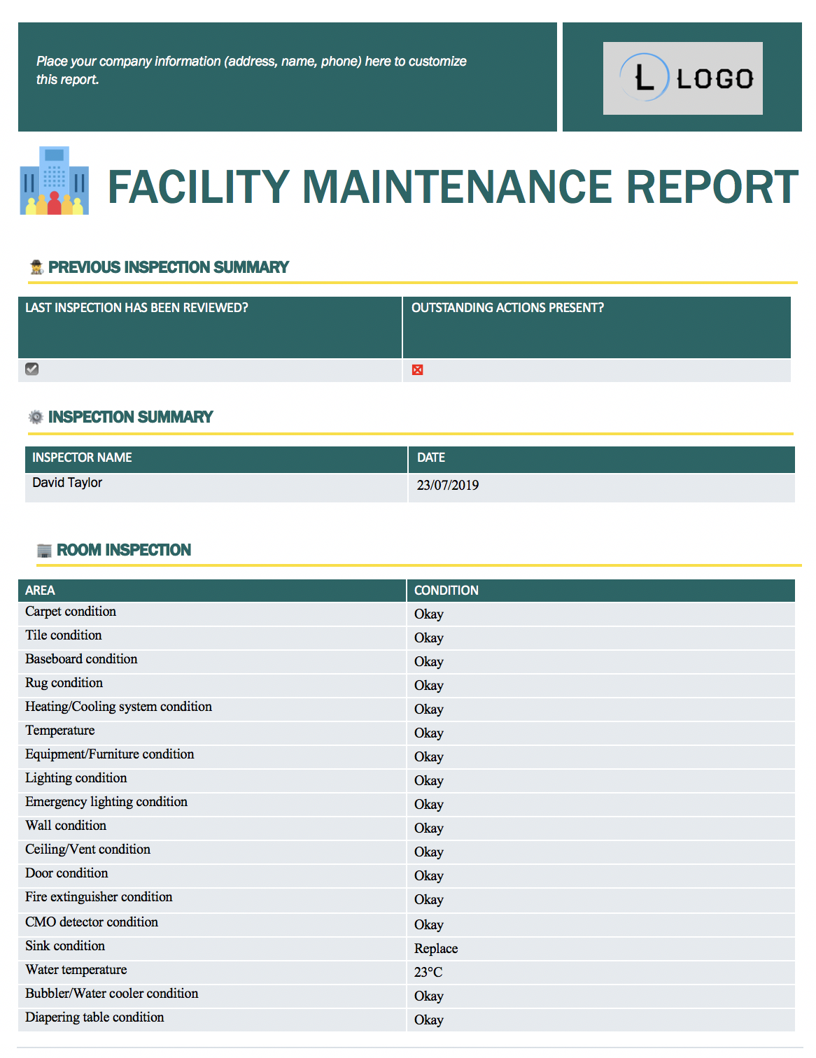 Facility maintenance inspection report example with Kizeo Forms
