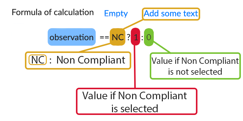 "For example, here is the formula of our second element ""Non compliance observation"":"