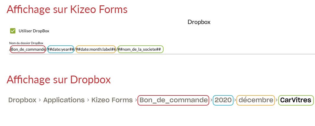Dropbox balises et texte fixe